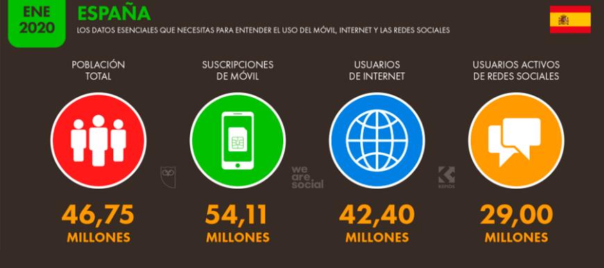 SEO para Empresas _ Datos España (1)