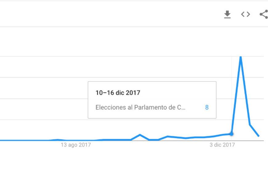 elecciones Cataluña 2017