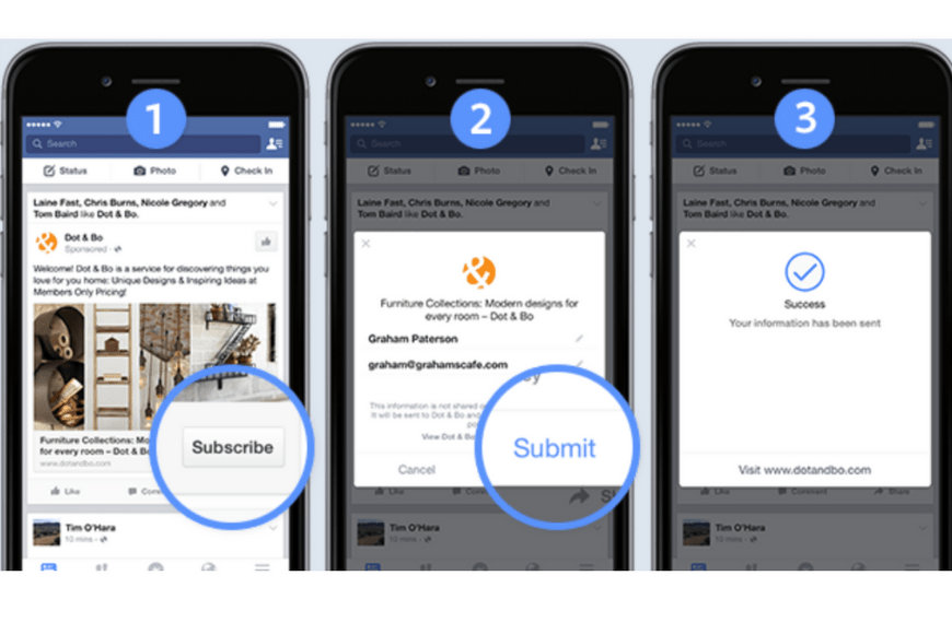 Facebook Ads Lead Form