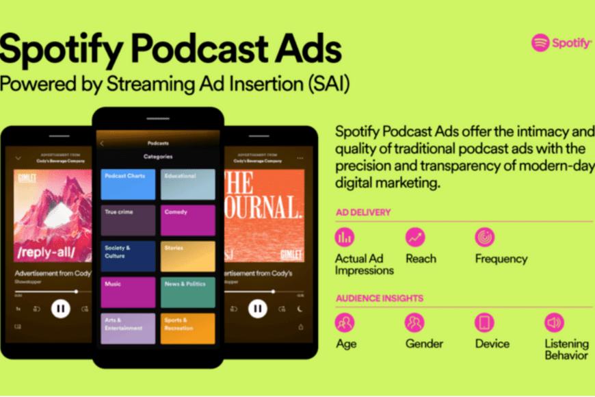 Spotify Podcast Ads