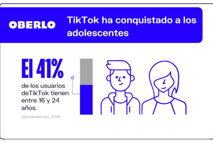 Datos de Tik Tok